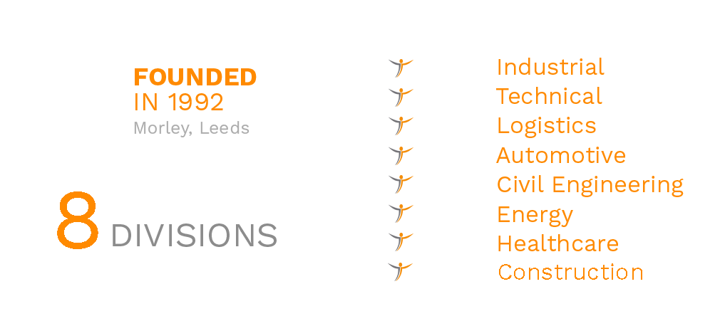 Major Divisions