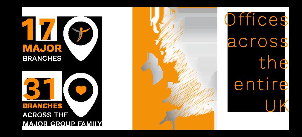Major Locations
